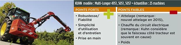 Débroussailleuse Kuhn