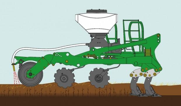 great plains Simba DTX pour semis de colza