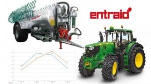perspectives d'achat des cuma france equipement agricole