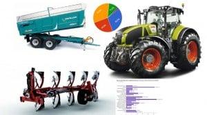 investissement agricole cuma
