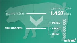 prix du porc à la cooperl