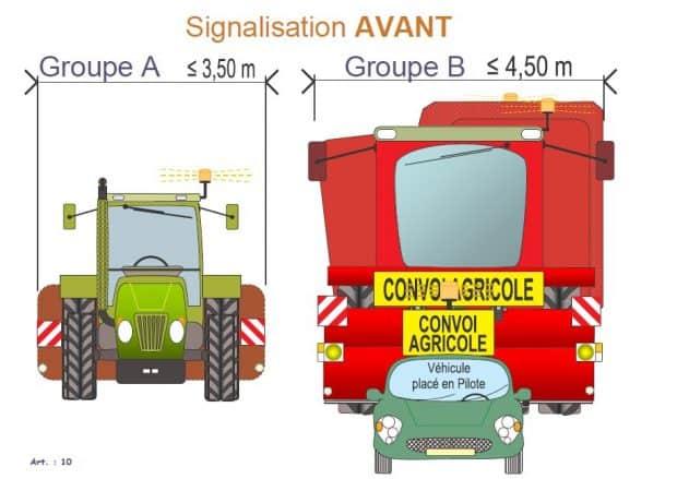 convoi agricole A et B