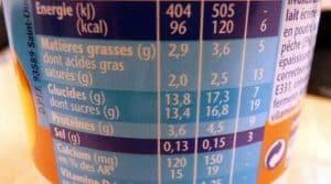 Test pour les étiquettes alimentaire