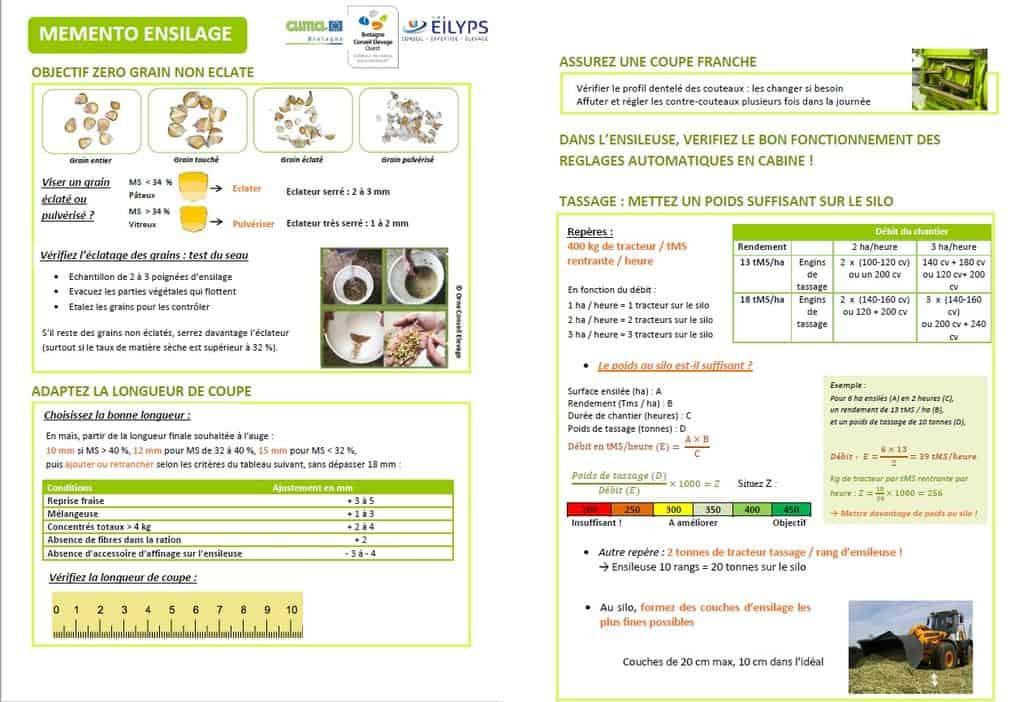 ensilage-maïs-2017-journée-matière-sèche-analyse-agriNIR-eilyps-fédération-cuma-ille-armor-récolte-élevage-fiches-bonnes-pratique-FRCUMA