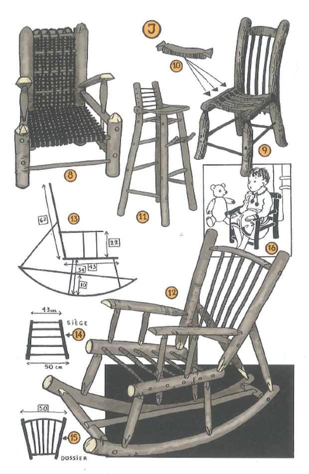 froissartage chaises