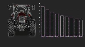 argus tracteur decote