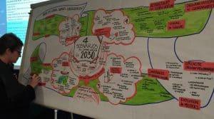 Un travail de facilitation graphique, pour une transition des emplois agricoles partagés.
