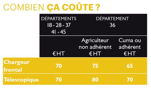 vérification générale périodique agriculture cuma