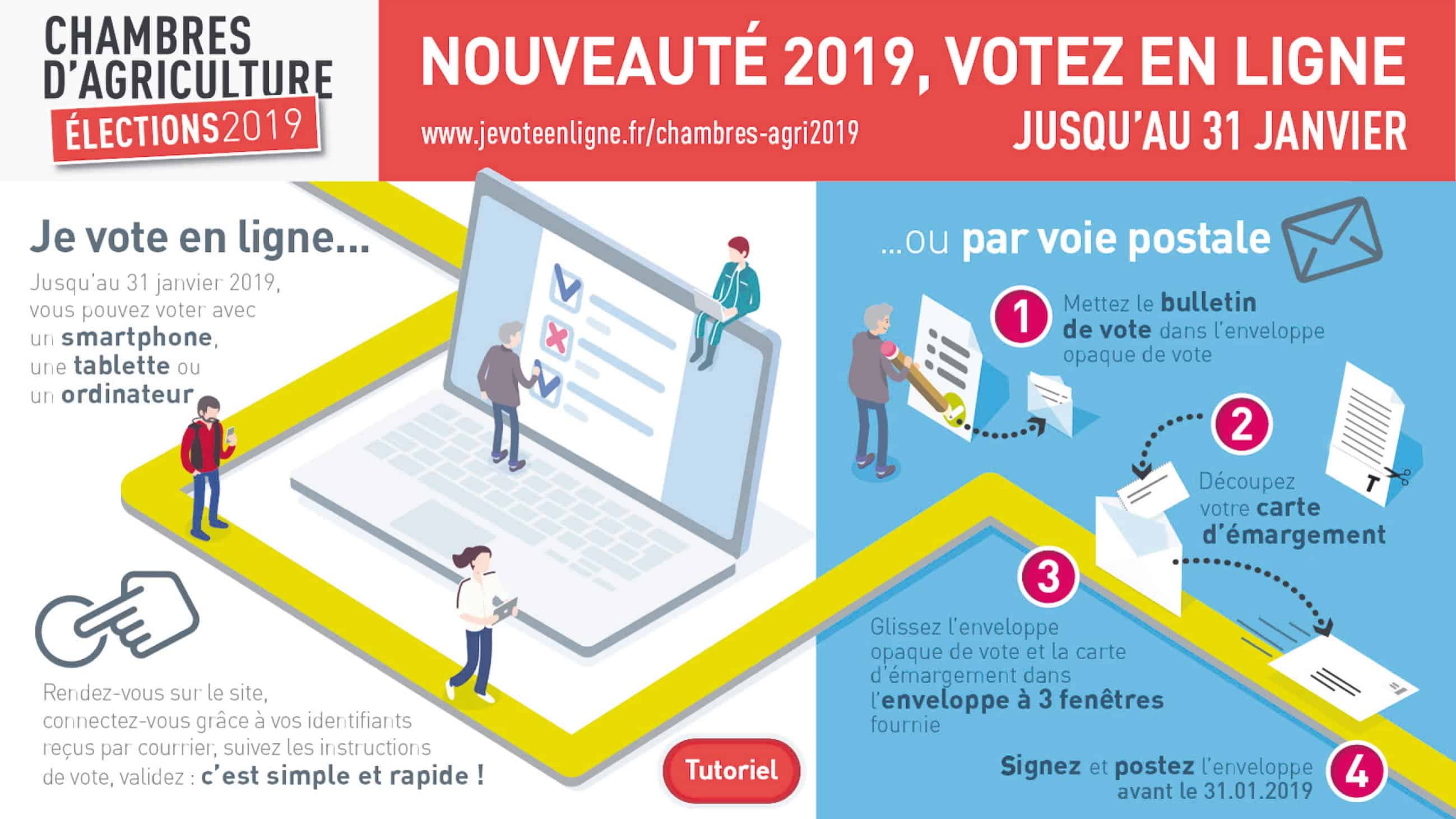 elections chambres agriculture votes