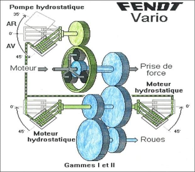 transmission Fendt Vario