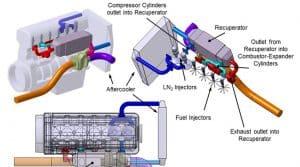 projet CryoPower, Ricardo, schéma