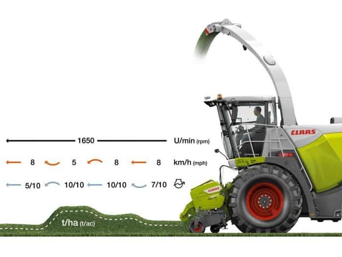 palmares Agritechnica