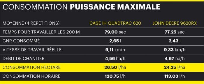 conso Quadtrac 620