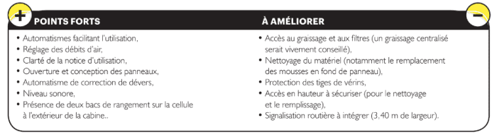 gregoire ecoprotect point fort et faible