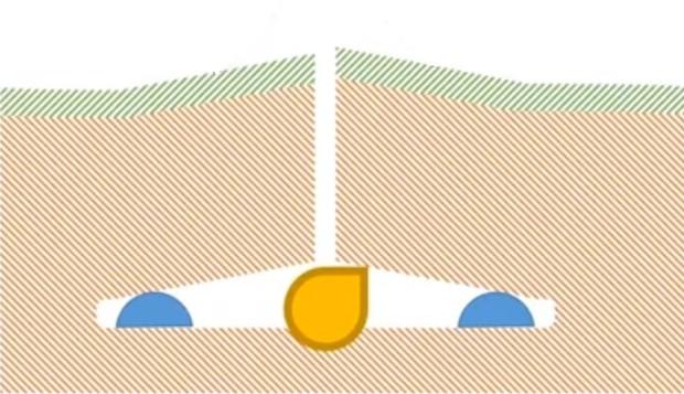 semis direct maïs Zip Drill fertilisation localisée