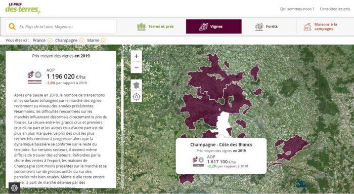 prix des terres agricoles en ligne