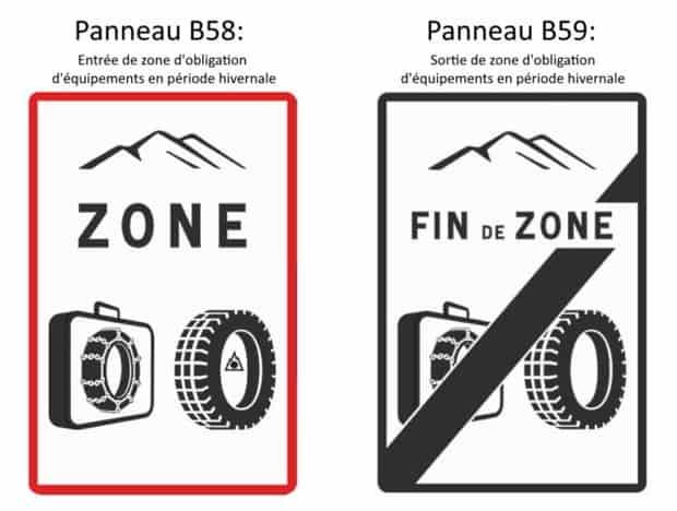panneaux pneus hiver obligatoires